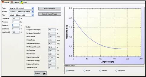 H2ocad progettazione impianti d irrigazione for Calcolo impianto irrigazione